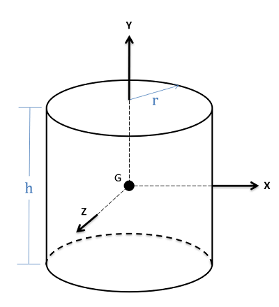 Mechanics Map - 3D Centroid and Mass Moment of Intertia Table